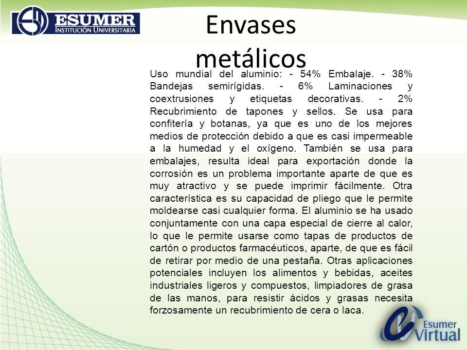 Envases metálicos Uso mundial del aluminio: - 54% Embalaje. - 38% Bandejas semirígidas. - 6% Laminaciones y coextrusiones y etiquetas decorativas. - 2