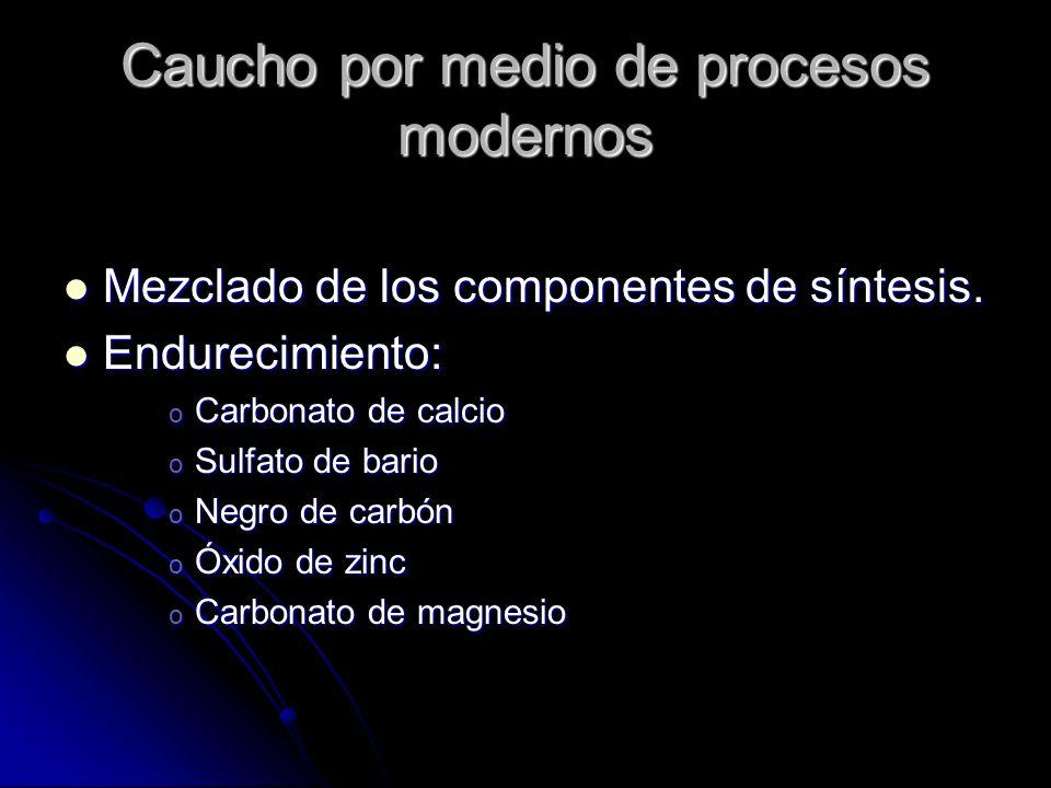 Caucho por medio de procesos modernos Mezclado de los componentes de síntesis. Mezclado de los componentes de síntesis. Endurecimiento: Endurecimiento