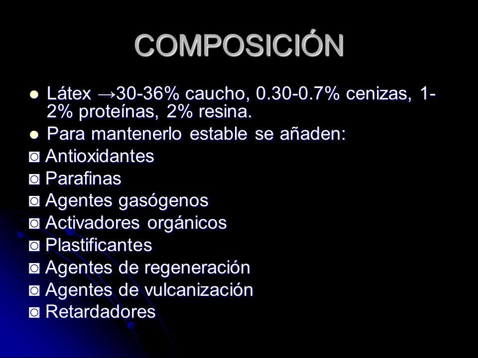 COMPOSICIÓN Látex 30-36% caucho, 0.30-0.7% cenizas, 1- 2% proteínas, 2% resina. Látex 30-36% caucho, 0.30-0.7% cenizas, 1- 2% proteínas, 2% resina. Pa