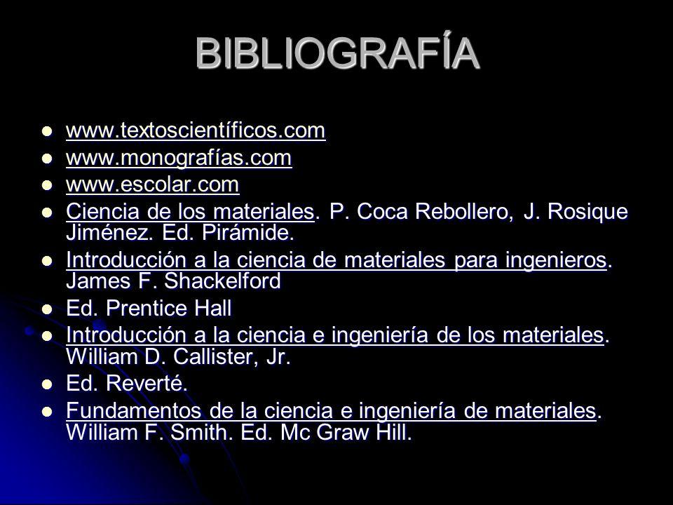 BIBLIOGRAFÍA www.textoscientíficos.com www.textoscientíficos.com www.textoscientíficos.com www.monografías.com www.monografías.com www.monografías.com