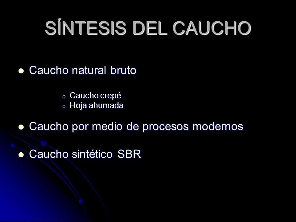 SÍNTESIS DEL CAUCHO Caucho natural bruto Caucho natural bruto o Caucho crepé o Hoja ahumada Caucho por medio de procesos modernos Caucho por medio de