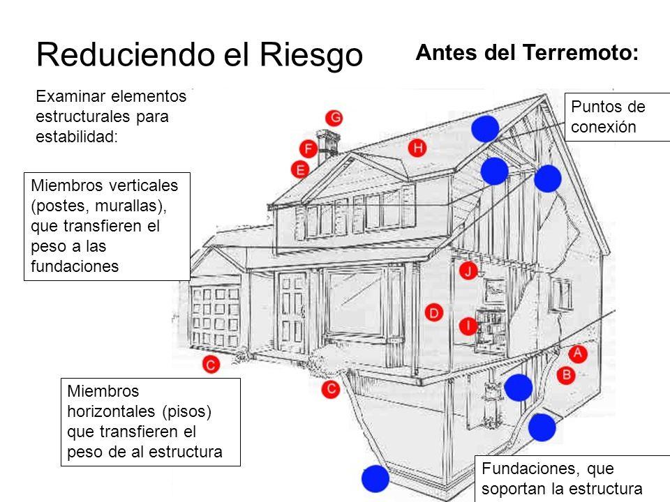 Reduciendo el Riesgo Antes del Terremoto: Fundaciones, que soportan la estructura Examinar elementos estructurales para estabilidad: Miembros horizontales (pisos) que transfieren el peso de al estructura Miembros verticales (postes, murallas), que transfieren el peso a las fundaciones Puntos de conexión