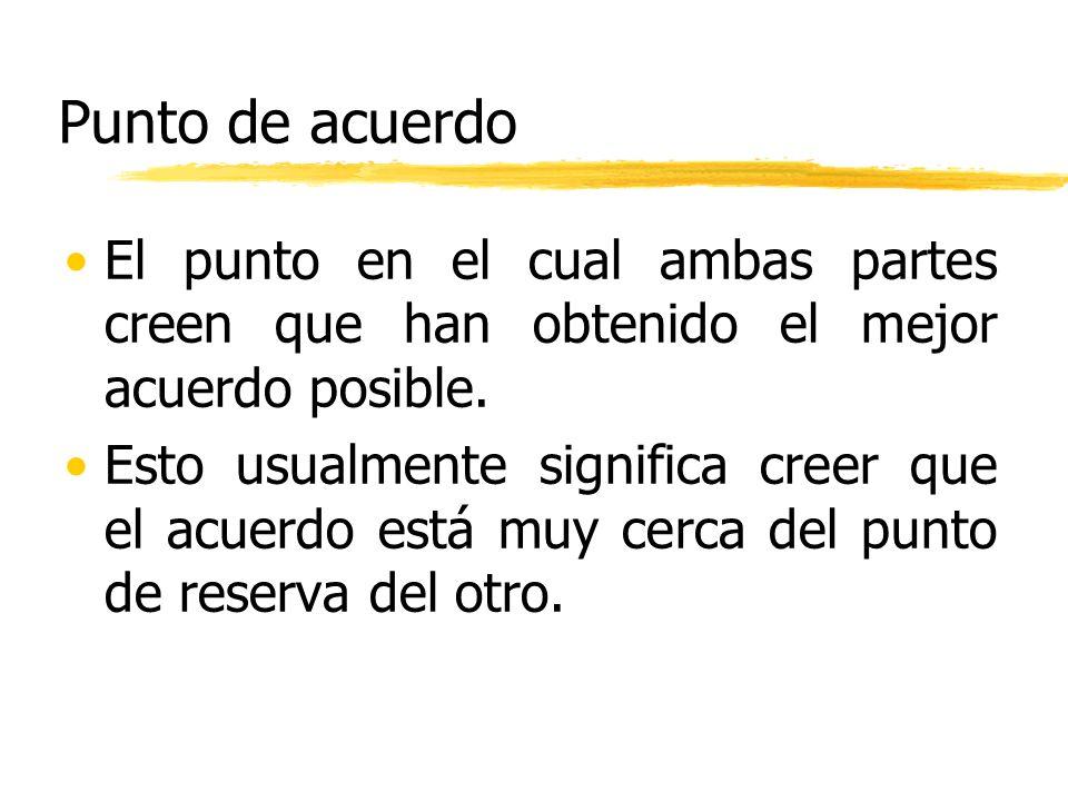 12 Mejor acuerdo para candidato Punto de reserva del reclutador Mejor acuerdo para reclutador Punto de reserva del candidato Zona Posible de Acuerdo (