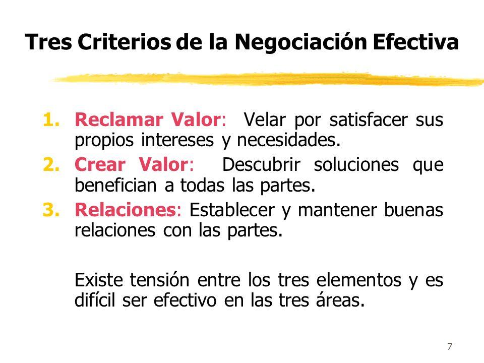 6 DOS TIPOS DE NEGOCIACION NEGOCIACION INTEGRATIVA: una negociación que busca definir intereses y objetivos que no son mutuamente excluyentes. Todas l