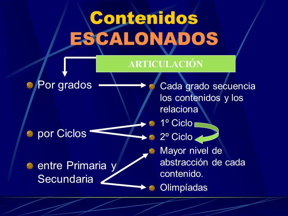 Contenidos ESCALONADOS Por grados por Ciclos entre Primaria y Secundaria Cada grado secuencia los contenidos y los relaciona 1º Ciclo 2º Ciclo Mayor n