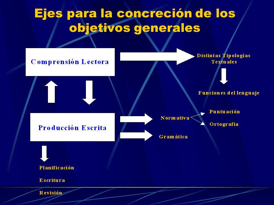 Ejes para la concreción de los objetivos generales