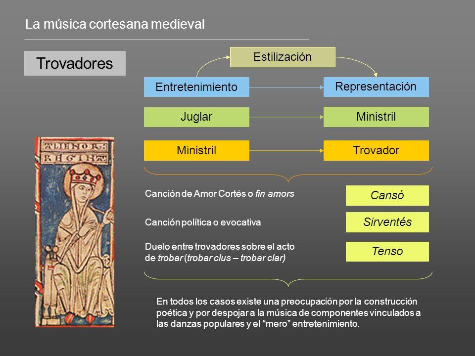 La música cortesana medieval Trovadores En todos los casos existe una preocupación por la construcción poética y por despojar a la música de component