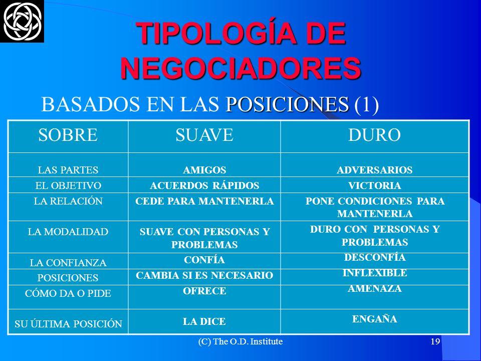 (C) The O.D. Institute18 TIPOLOGÍA DE NEGOCIADORES + PRIVILEGIA LA RELACIÓN CON LA OTRA PARTE - TRADICIONAL: SUAVE (COMPLACIENTE) TRADICIONAL: DURO (A