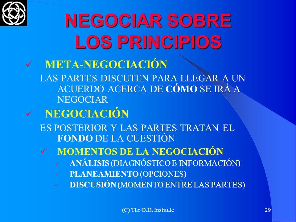 (C) The O.D. Institute28 USOS DEL ESTILO COLABORATIVO(2) PARA OBTENER EL COMPROMISO DE OTROS INCORPORANDO SUS INTERESES CONSENSUADOS REVELAR CONFLICTO