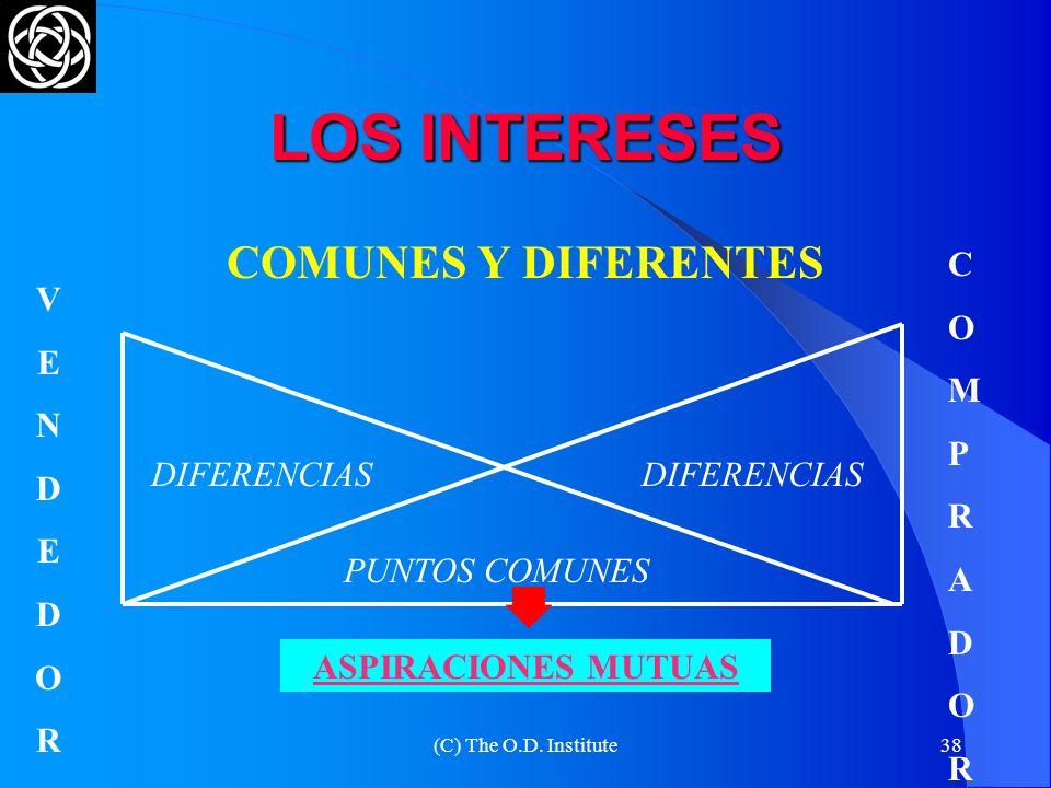 (C) The O.D. Institute37 EL BUEN NEGOCIADOR: LLEGA SIEMPRE CON SU MENTE ABIERTA MENTE ABIERTA NO ES LO MISMO QUE MENTE VACÍA!