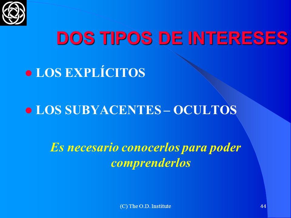 (C) The O.D. Institute43 INTERESES Y POSICIONES POSICIONESINTERESES SI SON DEMASIADO RÍGIDAS DIFICULTAN LOS ACUERDOS CONSTITUYEN EL PROBLEMA REAL CONV