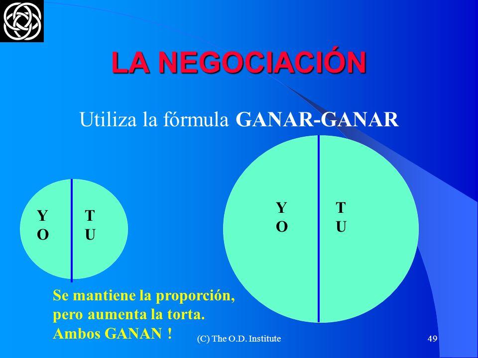 (C) The O.D. Institute48 EL REGATEO Utiliza la fórmula GANAR-PERDER YOYO TUTU YOYO TUTU YOYO TUTU NO CAMBIA EL TAMAÑO DE LA TORTA...