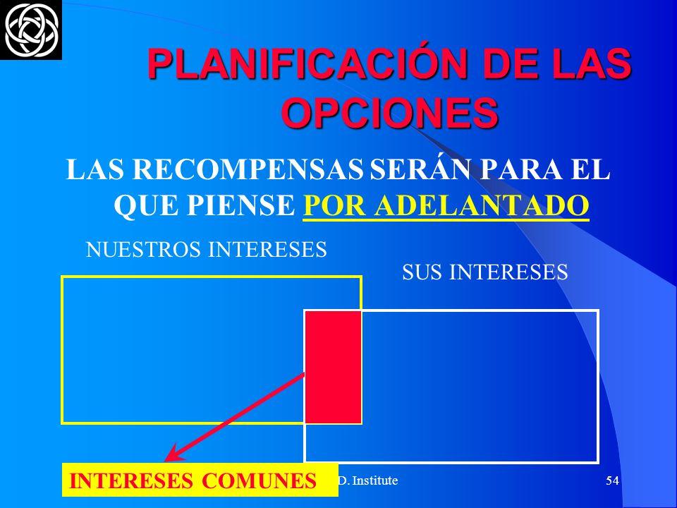 (C) The O.D. Institute53 SOBRE LAS OPCIONES INTERESES DELDEL VENDEDORCOMPRADOR OPCIONES DEL DEL VENDEDORCOMPRADOR
