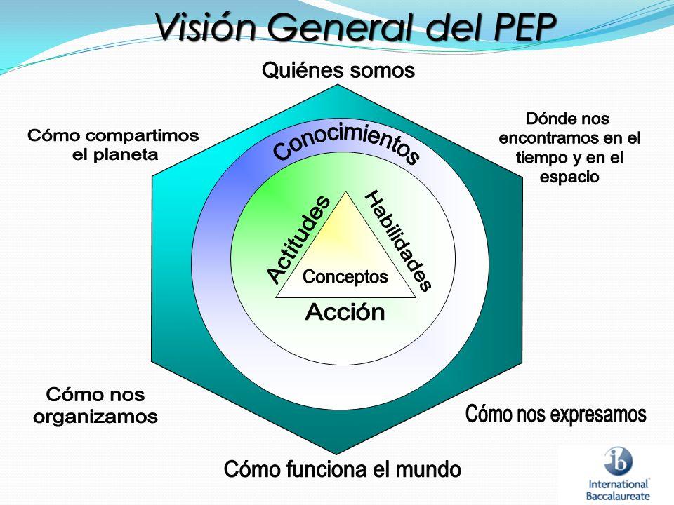 Visión General del PEP