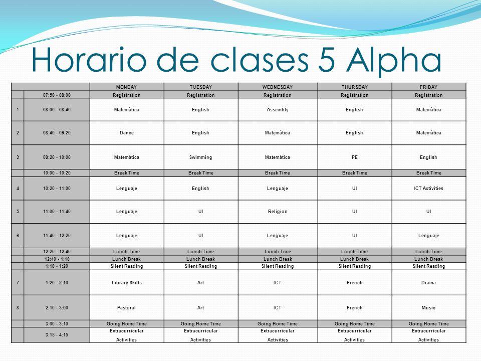 Horario de clases 5 Alpha MONDAYTUESDAYWEDNESDAYTHURSDAYFRIDAY 07:50 - 08:00Registration 108:00 - 08:40MatemàticaEnglishAssemblyEnglishMatemàtica 208: