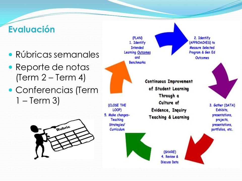 Evaluación Rúbricas semanales Reporte de notas (Term 2 – Term 4) Conferencias (Term 1 – Term 3)