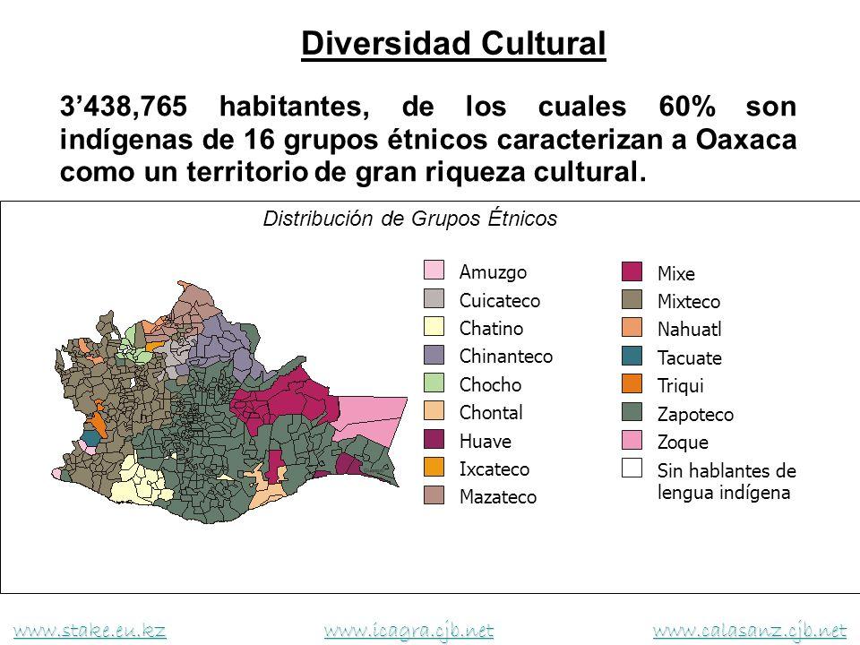 3438,765 habitantes, de los cuales 60% son indígenas de 16 grupos étnicos caracterizan a Oaxaca como un territorio de gran riqueza cultural. Diversida
