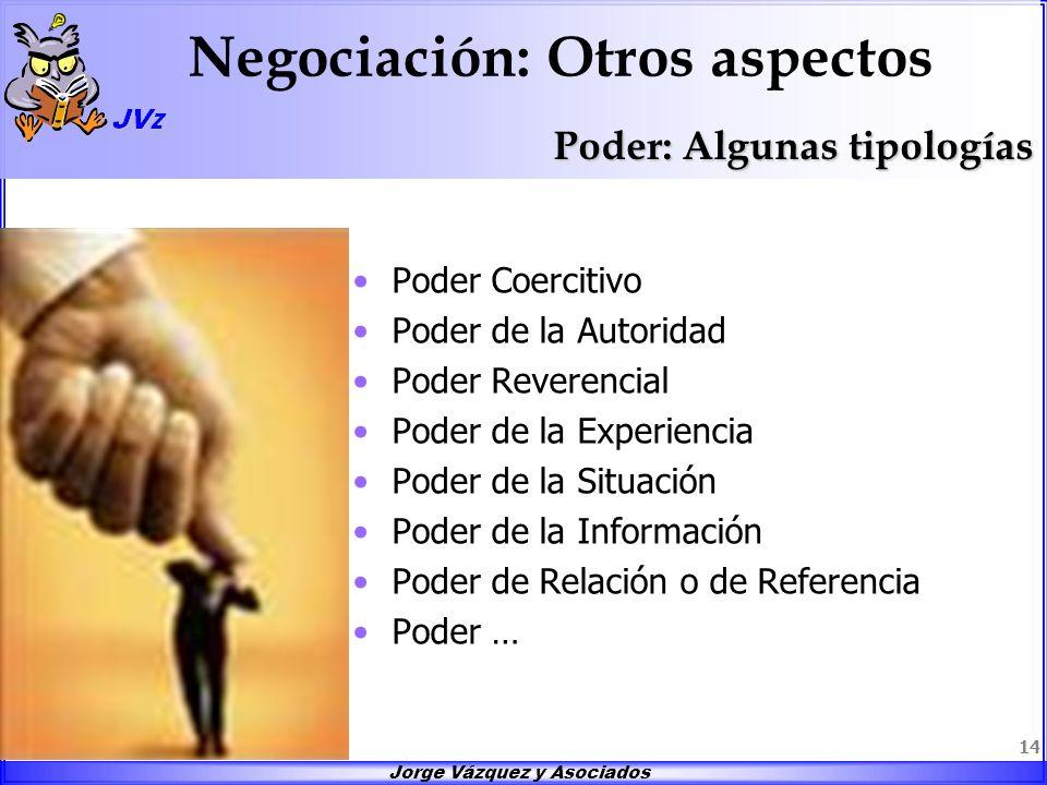 Jorge Vázquez y Asociados 14 Negociación: Otros aspectos Poder Coercitivo Poder de la Autoridad Poder Reverencial Poder de la Experiencia Poder de la