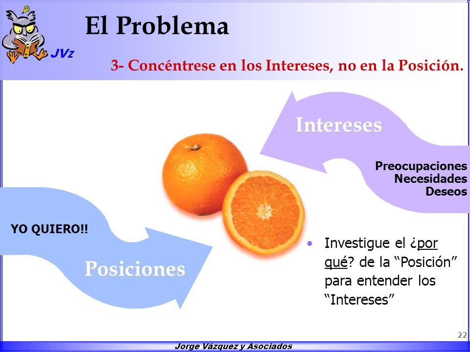 Jorge Vázquez y Asociados 22 El Problema 3- Concéntrese en los Intereses, no en la Posición. Posiciones Intereses Preocupaciones Necesidades Deseos YO