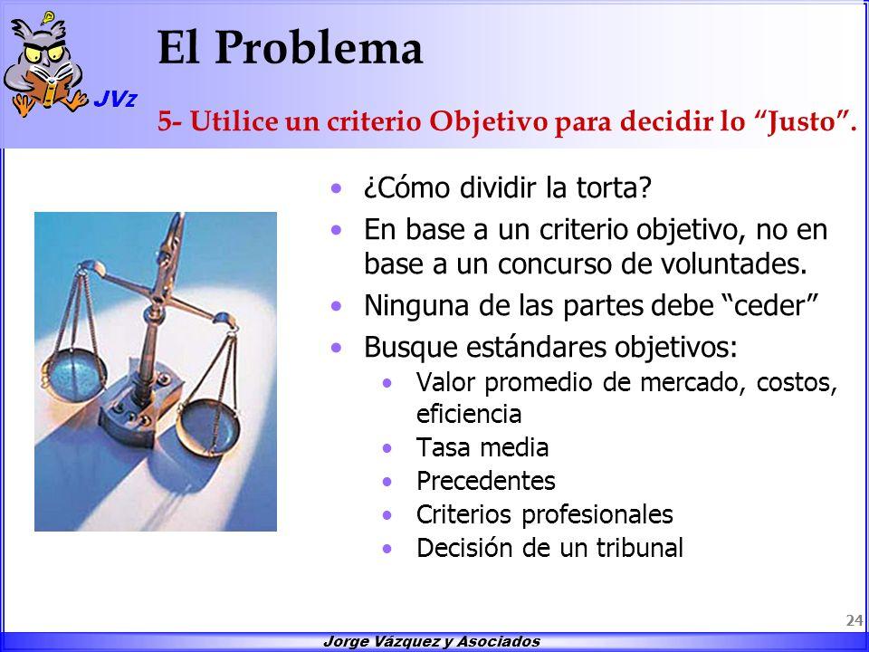 Jorge Vázquez y Asociados 24 El Problema ¿Cómo dividir la torta? En base a un criterio objetivo, no en base a un concurso de voluntades. Ninguna de la