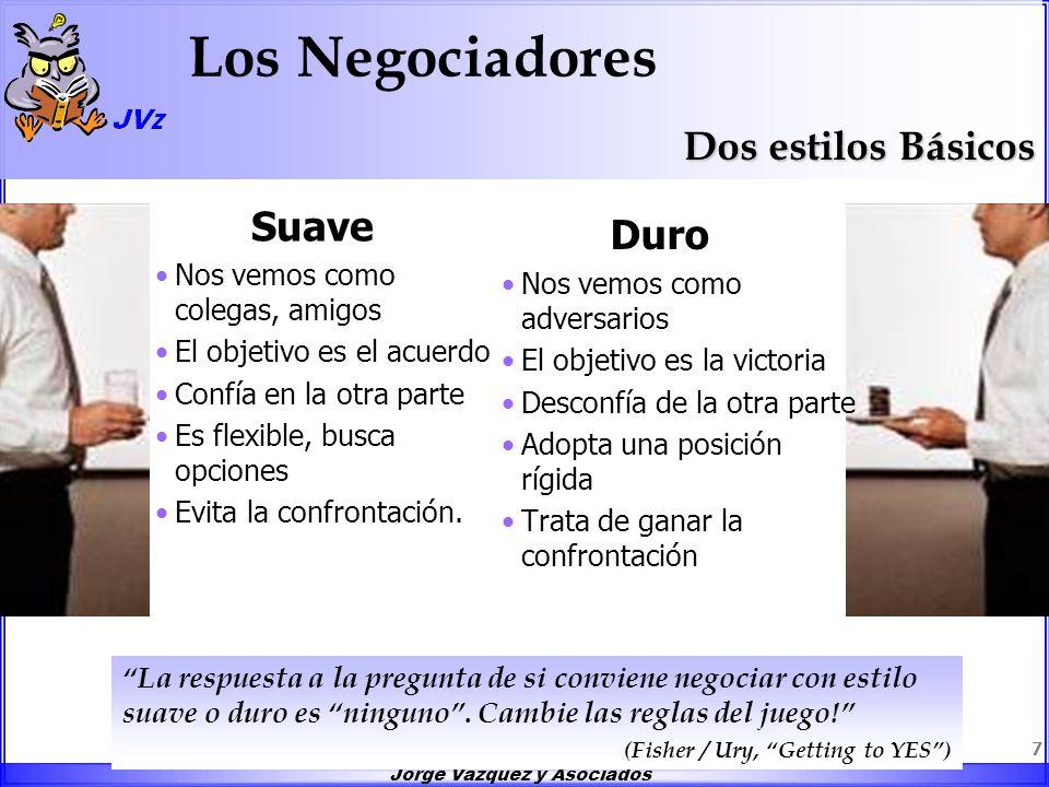 Jorge Vázquez y Asociados 7 Los Negociadores Dos estilos Básicos Duro Nos vemos como adversarios El objetivo es la victoria Desconfía de la otra parte