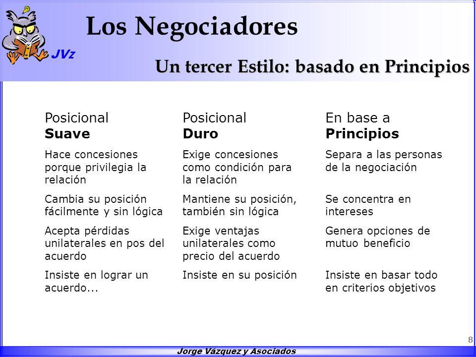 Jorge Vázquez y Asociados 8 Posicional Suave Hace concesiones porque privilegia la relación Cambia su posición fácilmente y sin lógica Acepta pérdidas