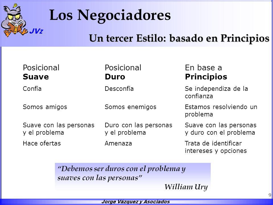 Jorge Vázquez y Asociados 9 Posicional Suave Confía Somos amigos Suave con las personas y el problema Hace ofertas Posicional Duro Desconfía Somos ene