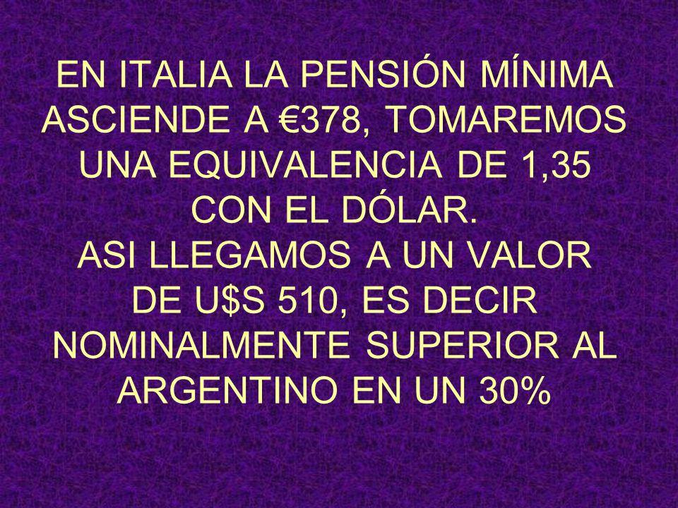 EN ITALIA LA PENSIÓN MÍNIMA ASCIENDE A 378, TOMAREMOS UNA EQUIVALENCIA DE 1,35 CON EL DÓLAR.