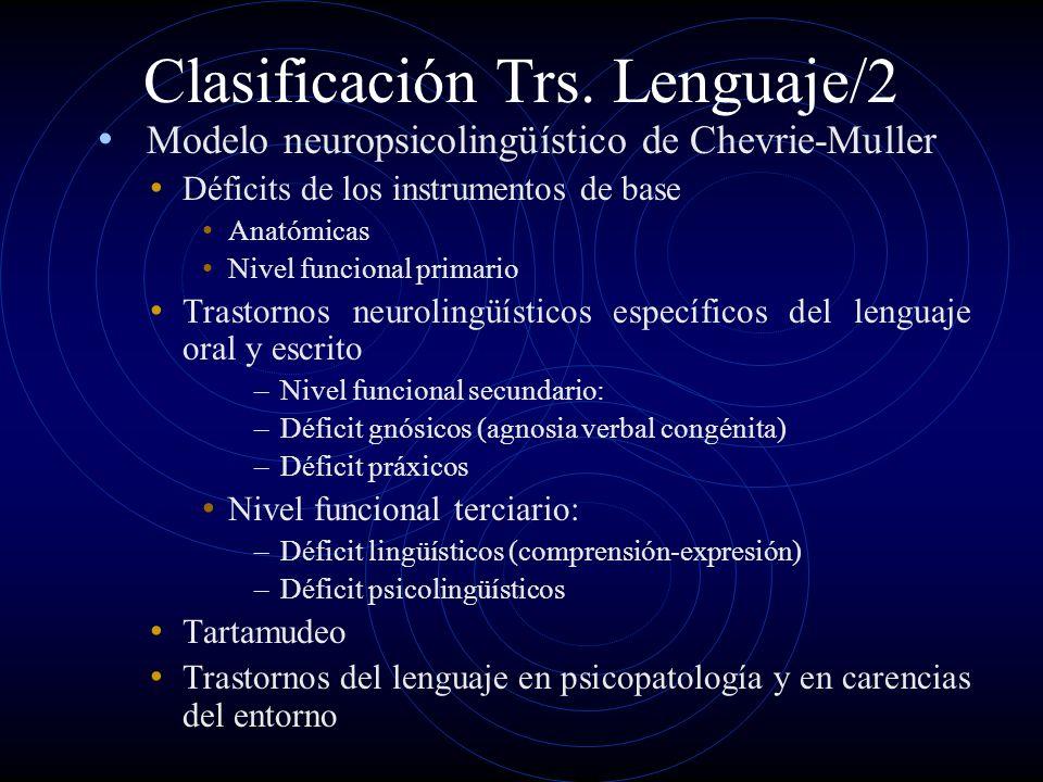 Clasificación Trs. Lenguaje/2 Modelo neuropsicolingüístico de Chevrie-Muller Déficits de los instrumentos de base Anatómicas Nivel funcional primario