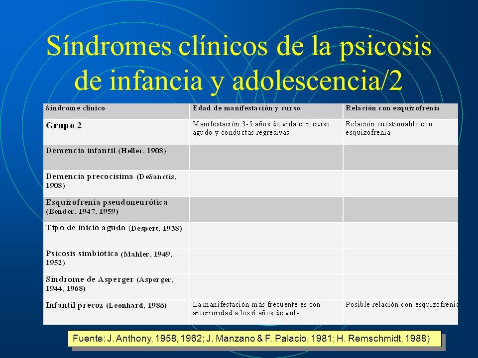 Síndromes clínicos de la psicosis de infancia y adolescencia/3 Fuente: J.