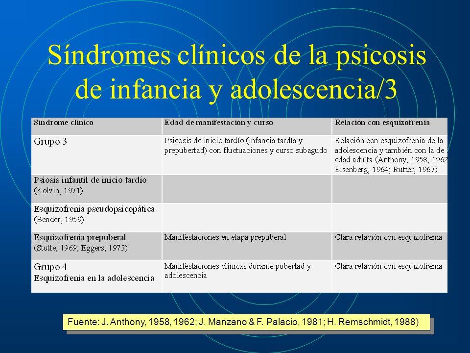 Síndromes clínicos de la psicosis de infancia y adolescencia/3 Fuente: J. Anthony, 1958, 1962; J. Manzano & F. Palacio, 1981; H. Remschmidt, 1988)
