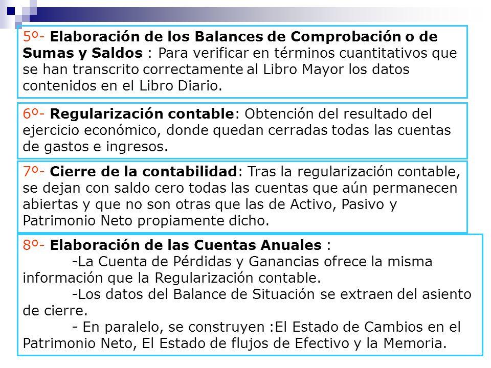 5º- Elaboración de los Balances de Comprobación o de Sumas y Saldos : Para verificar en términos cuantitativos que se han transcrito correctamente al Libro Mayor los datos contenidos en el Libro Diario.