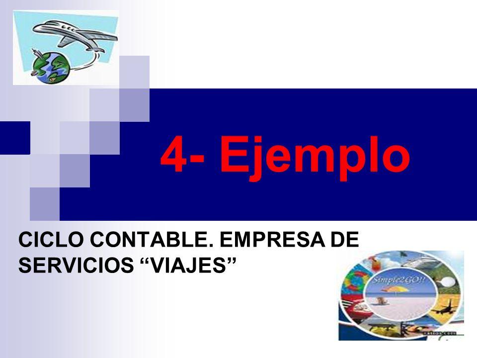 4- Ejemplo CICLO CONTABLE. EMPRESA DE SERVICIOS VIAJES