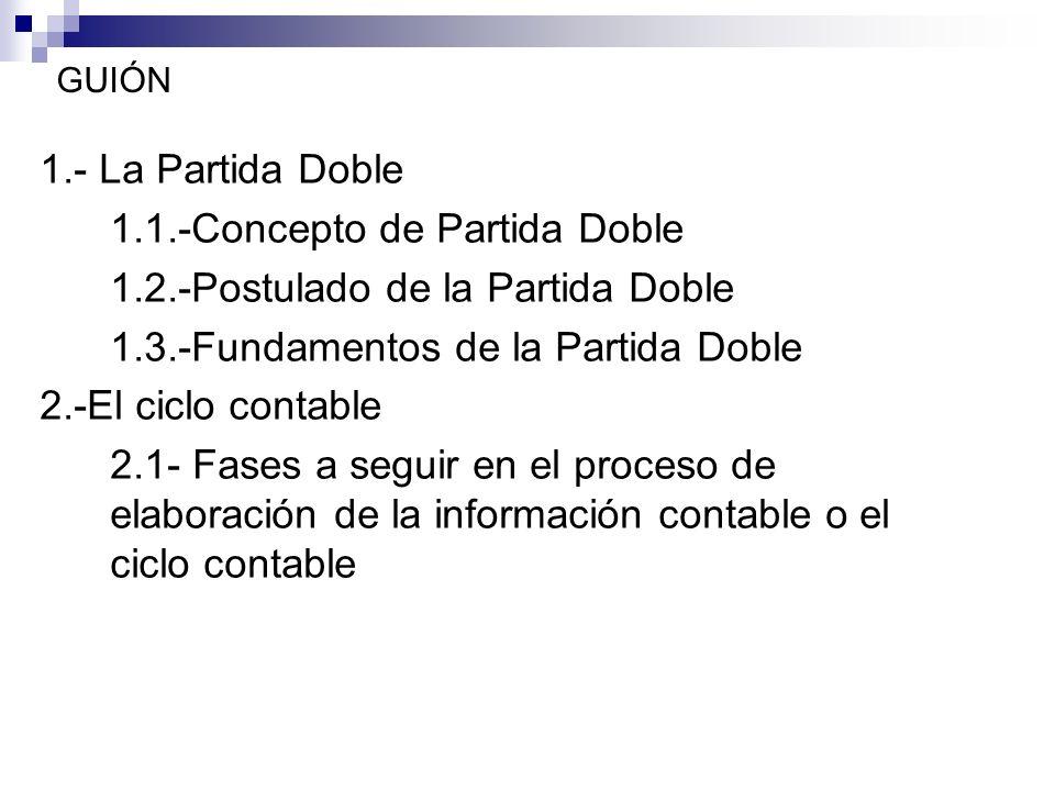 GUIÓN 1.- La Partida Doble 1.1.-Concepto de Partida Doble 1.2.-Postulado de la Partida Doble 1.3.-Fundamentos de la Partida Doble 2.-El ciclo contable 2.1- Fases a seguir en el proceso de elaboración de la información contable o el ciclo contable