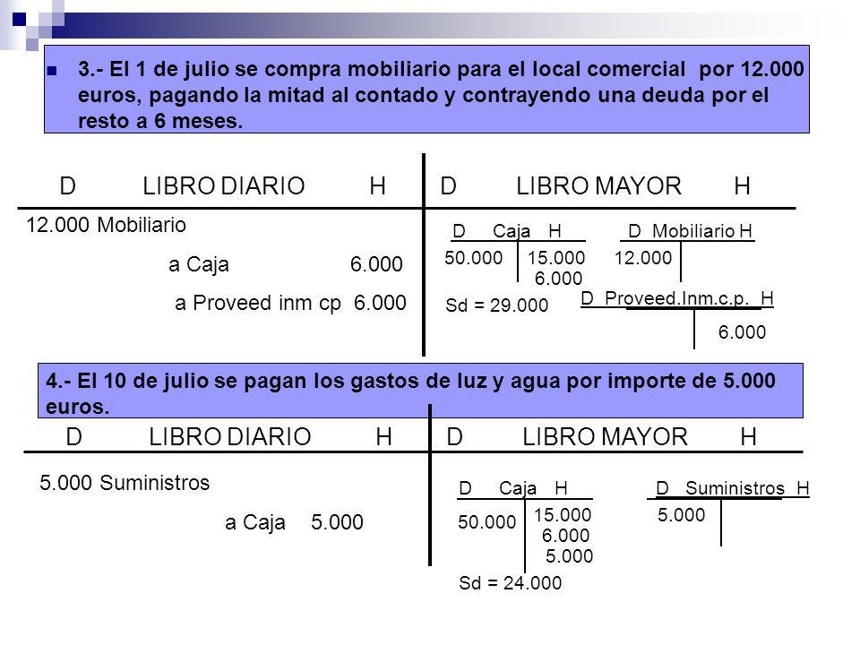 3.- El 1 de julio se compra mobiliario para el local comercial por 12.000 euros, pagando la mitad al contado y contrayendo una deuda por el resto a 6 meses.