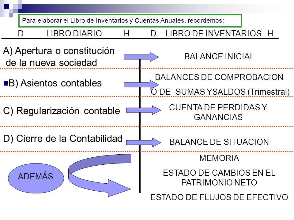 D LIBRO DIARIO HD LIBRO DE INVENTARIOS H D) Cierre de la Contabilidad BALANCE INICIAL CUENTA DE PERDIDAS Y GANANCIAS BALANCE DE SITUACION MEMORIA ESTADO DE CAMBIOS EN EL PATRIMONIO NETO ESTADO DE FLUJOS DE EFECTIVO ADEMÁS BALANCES DE COMPROBACION O DE SUMAS YSALDOS (Trimestral) A) Apertura o constitución de la nueva sociedad B) Asientos contables C) Regularización contable Para elaborar el Libro de Inventarios y Cuentas Anuales, recordemos: