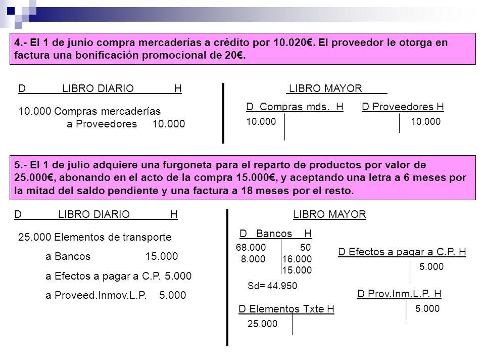 4.- El 1 de junio compra mercaderías a crédito por 10.020.