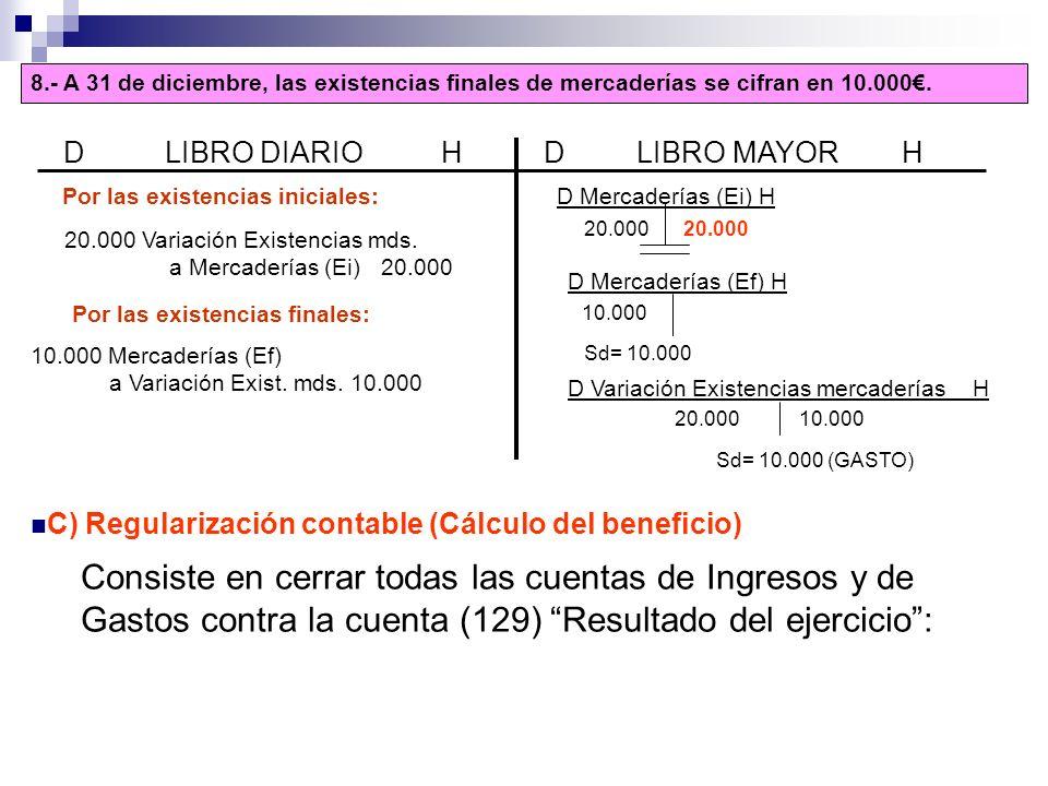 D LIBRO DIARIO HD LIBRO MAYOR H 8.- A 31 de diciembre, las existencias finales de mercaderías se cifran en 10.000.