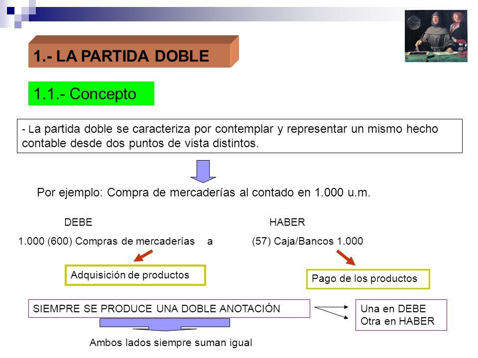1.- LA PARTIDA DOBLE 1.1.- Concepto - L a partida doble se caracteriza por contemplar y representar un mismo hecho contable desde dos puntos de vista distintos.