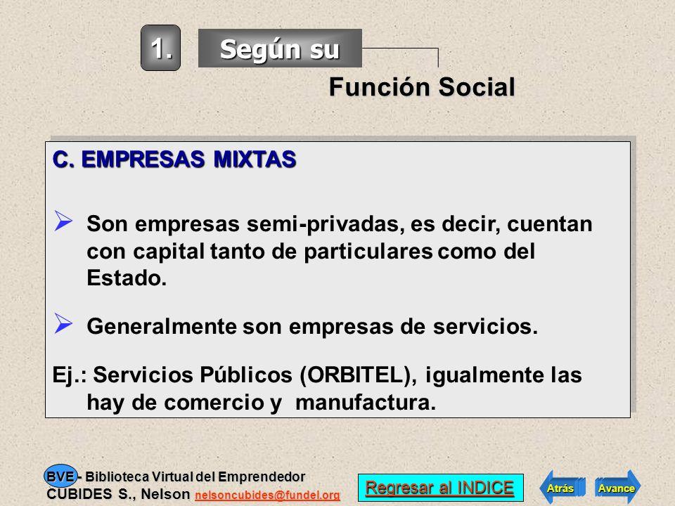 B. EMPRESAS PRIVADAS: Empresas constituidas 100% con capital de particulares. - Normalmente tienen fines de lucro. - Son el aparato productivo de la e