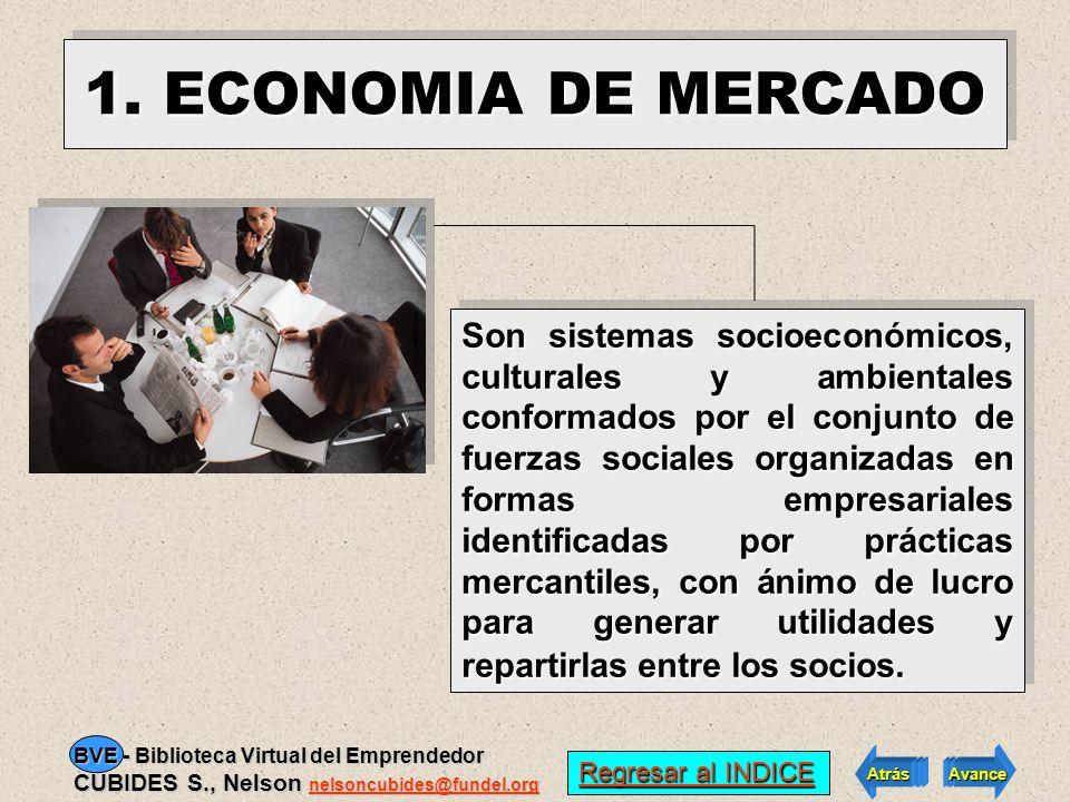 3. CLASES DE ASOCIACIONES EMPRESARIALES 1.EMPRESAS DE ECONOMIA DE MERCADO. 2.EMPRESAS DE ECONOMIA SOLIDARIA. Regresar al INDICE Regresar al INDICE Atr