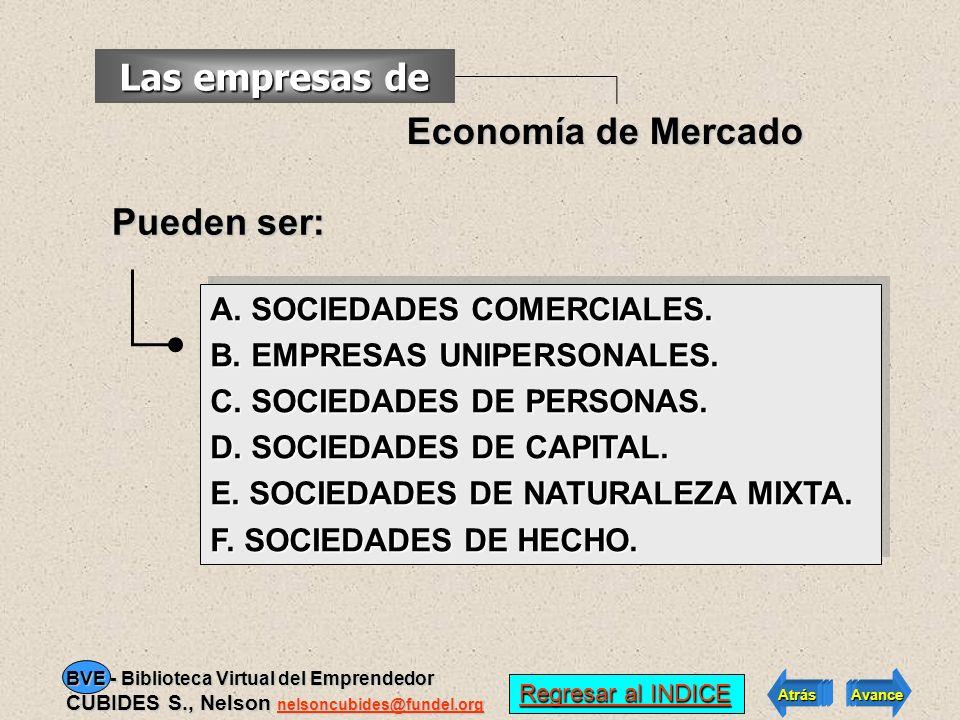 1. ECONOMIA DE MERCADO Son sistemas socioeconómicos, culturales y ambientales conformados por el conjunto de fuerzas sociales organizadas en formas em