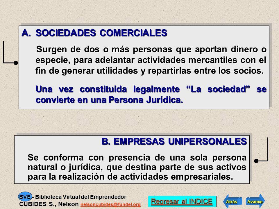 A. SOCIEDADES COMERCIALES. B. EMPRESAS UNIPERSONALES. C. SOCIEDADES DE PERSONAS. D. SOCIEDADES DE CAPITAL. E. SOCIEDADES DE NATURALEZA MIXTA. F. SOCIE