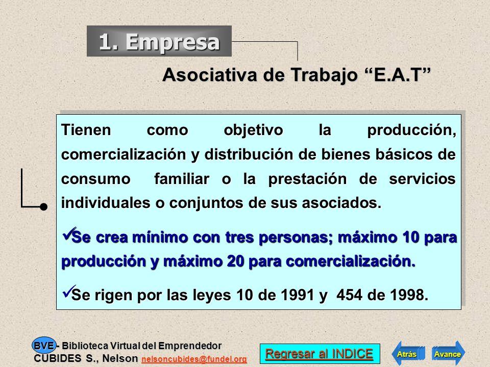 1. Empresa Asociativa de Trabajo. 2. Cooperativa de Trabajo Asociado 3. Precooperativa. 4. Cooperativas Especializada, Integral, Multiactiva. 5. Empre