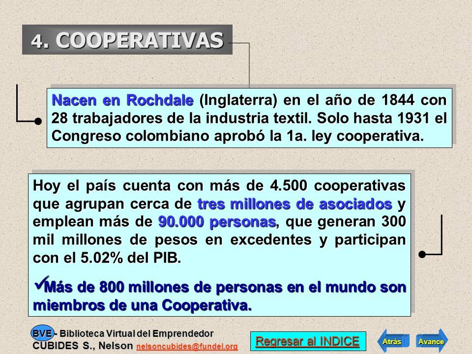 4. COOPERATIVAS Es una empresa surgida de la asociación de un grupo de personas que busca, a través de la unión de esfuerzos individuales, satisfacer