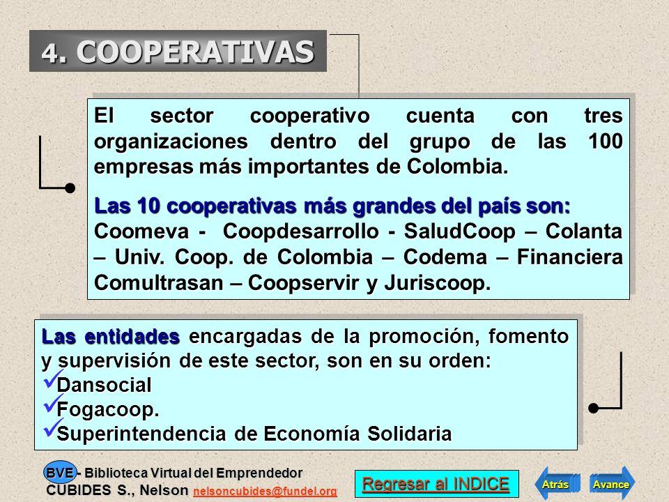 4. COOPERATIVAS Nacen en Rochdale (Inglaterra) en el año de 1844 con 28 trabajadores de la industria textil. Solo hasta 1931 el Congreso colombiano ap