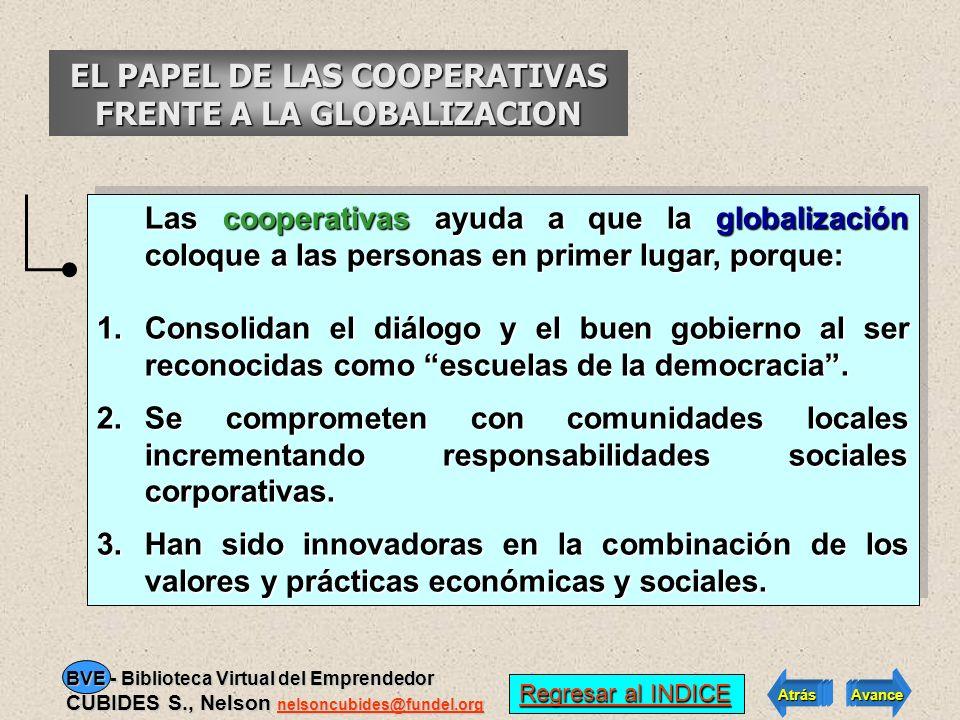 4. COOPERATIVAS VENTAJAS QUE OFRECEN: 1.Acceso a bienes y servicios que presta la cooperativa con mejores condiciones económicas. 2.Recibir excedentes