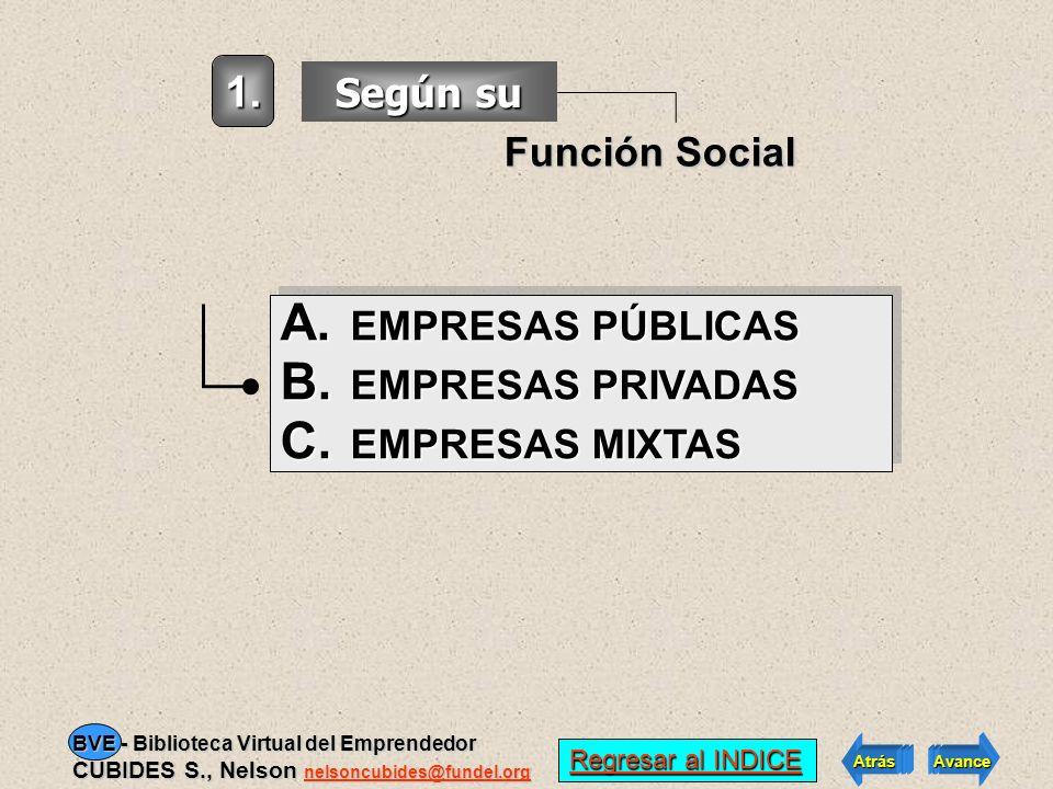 de las empresas Las empresas se clasifican según su: 1.Función Social. 2.Forma Jurídica. 3.Actividad. 4.Control Fiscal. 5.Tamaño. Las empresas se clas