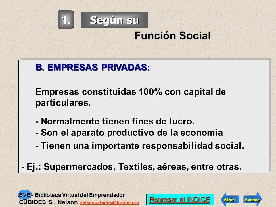 A.EMPRESAS PÚBLICAS Son empresas constituidas con dinero del Estado. Pueden ser benéficas, educacionales, de servicios. Son empresas constituidas con