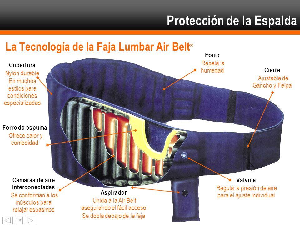 Fin La Tecnología de la Faja Lumbar Air Belt ® Aspirador Unida a la Air Belt asegurando el fácil acceso Se dobla debajo de la faja Cámaras de aire int